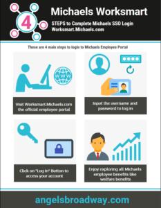 Worksmart.Michaels.com workmart login