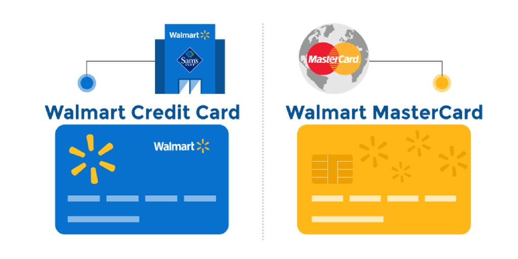 Walmart credit card vs Walmart Mastercard