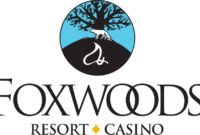 Foxwoods Scheduling Employee Login Guide